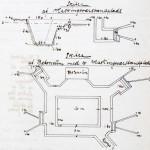 <!--:da-->Skitse af maskingeværstandpladser, Sikringsstilling Nord 1921.<!--:--> <!--:de-->Skizze über Maschinengewehrstandorte, Sicherungsstellung Nord 1921.<!--:--> <!--:en-->Sketch showing machine gun emplacements, Defence Line North, 1921.<!--:-->